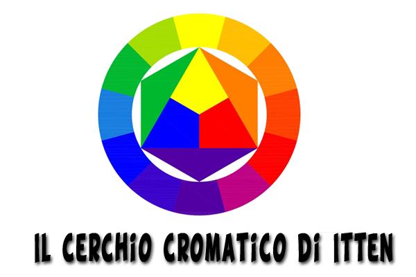 kolory podstawowe, drugorzędne i trzeciorzędne, koło kolorów itten